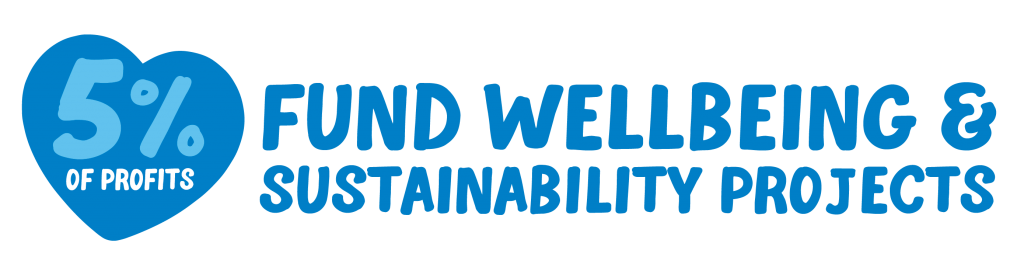 Fund Wellbeing & Sustainability Projects
